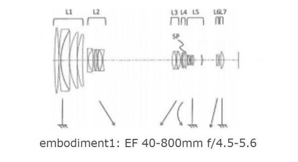 Canon-ef-40-800mm-f4.5-5.6-lens