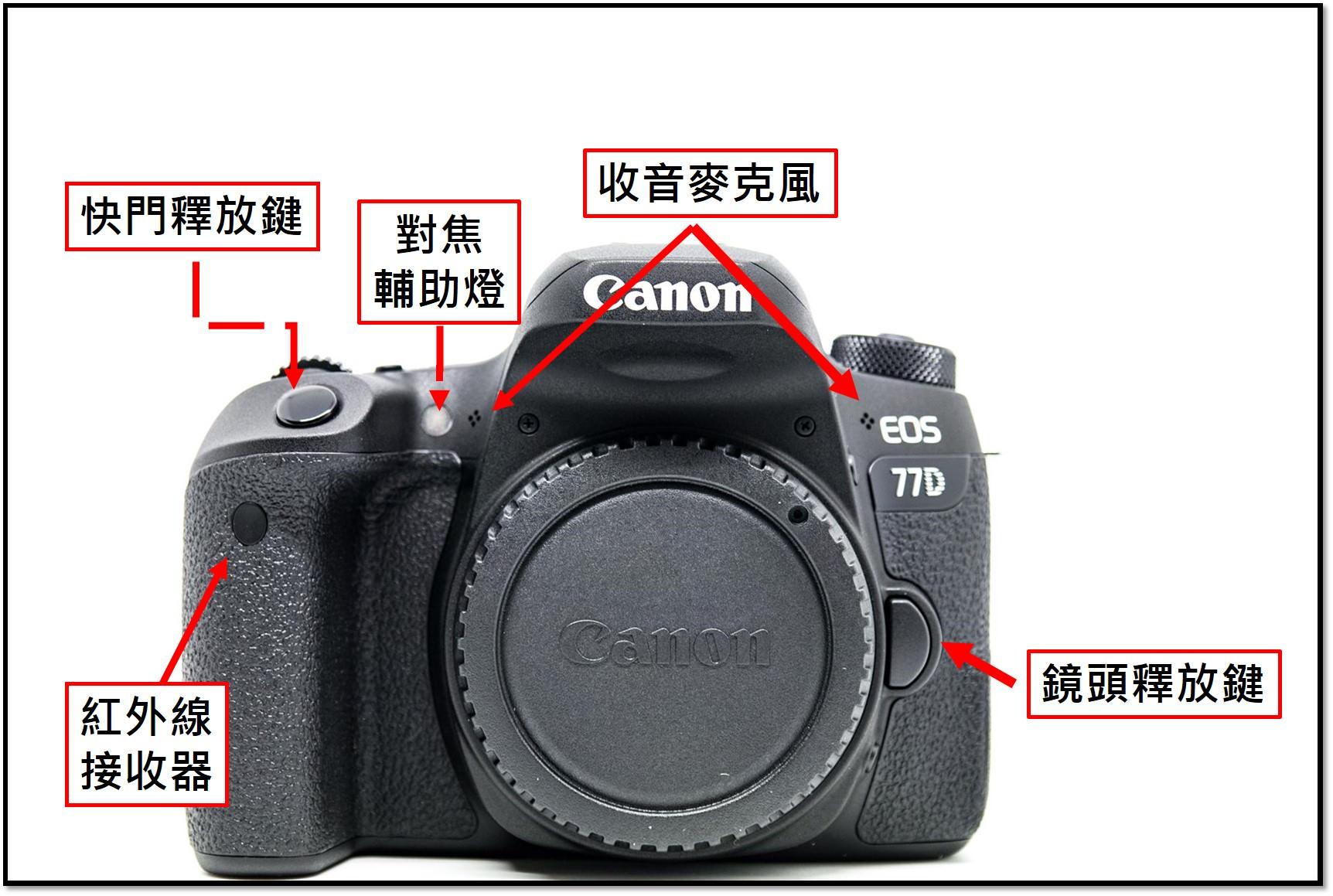 canon 相機操作介紹