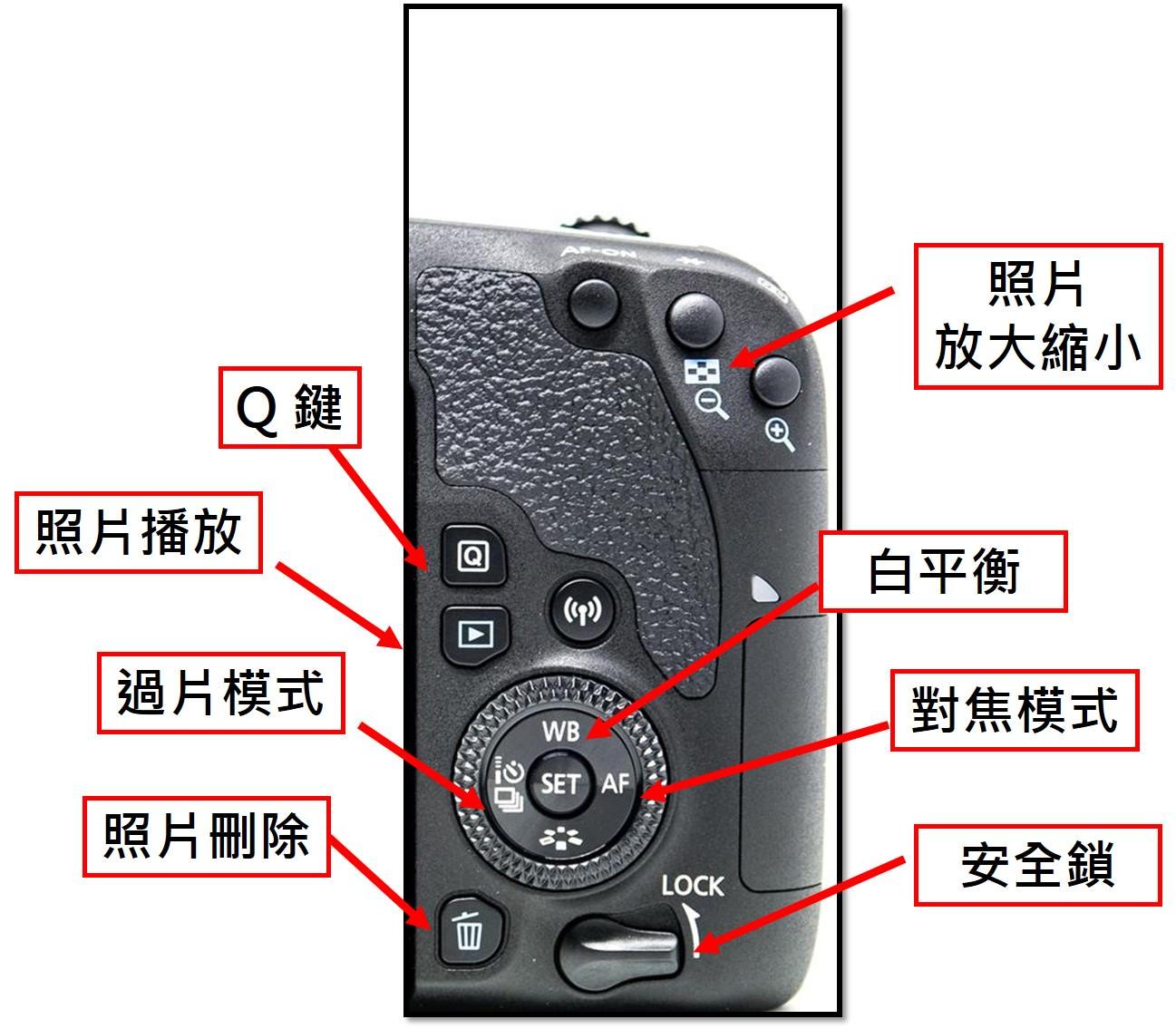 canon 快速鍵設定與介紹