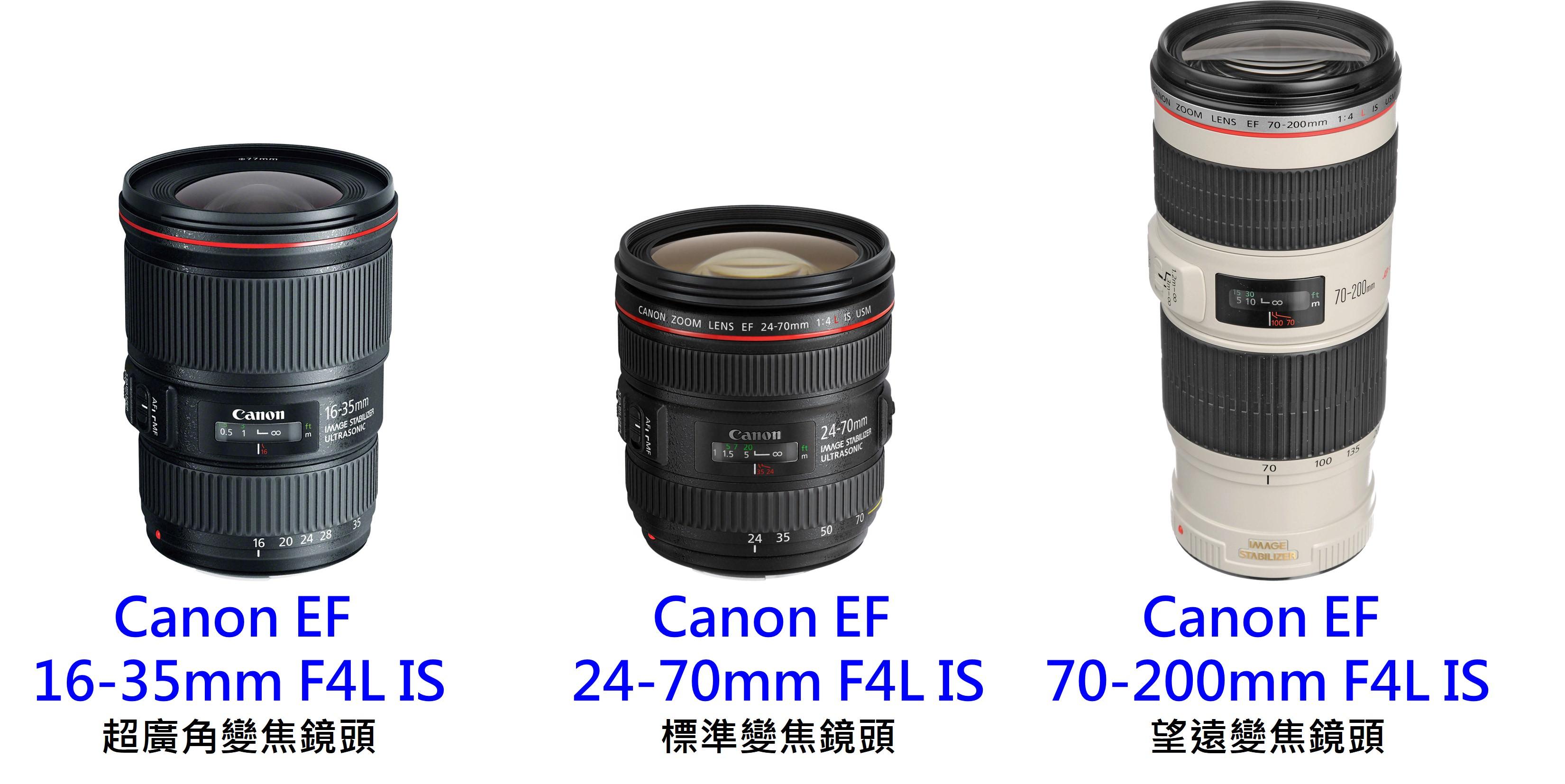 全片幅相機與鏡頭搭配推薦