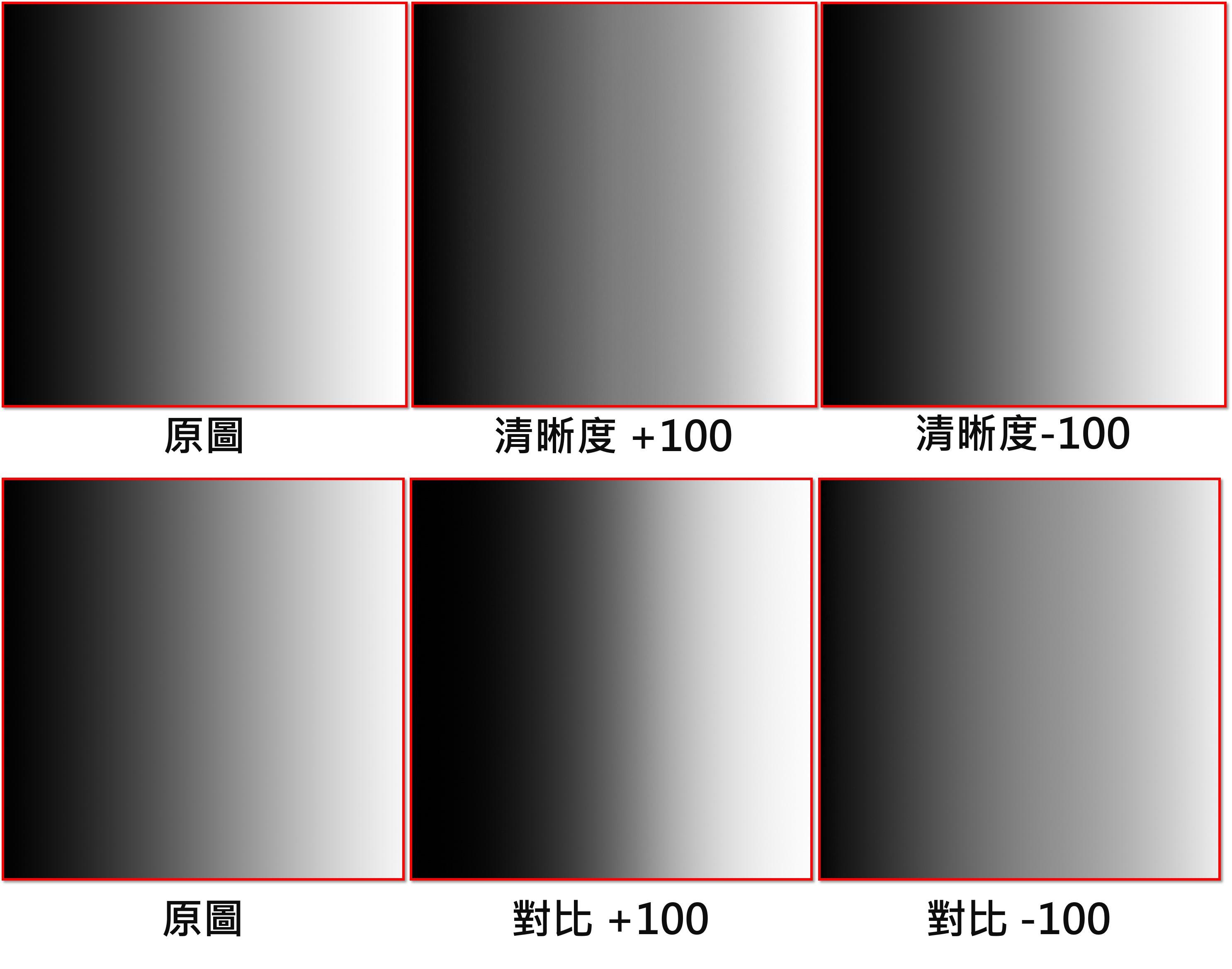 LR 清晰度工具教學