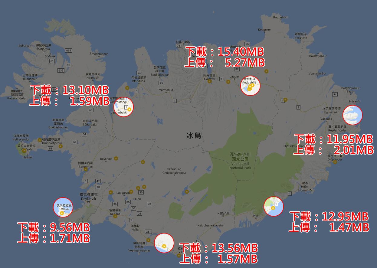 冰島上網 SIM 卡推薦