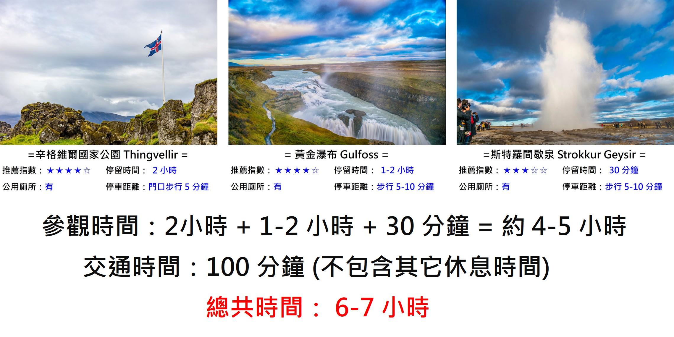 冰島行程規畫教學