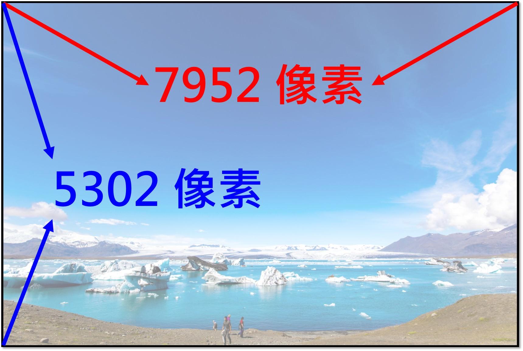 A7R3 4240 萬像素