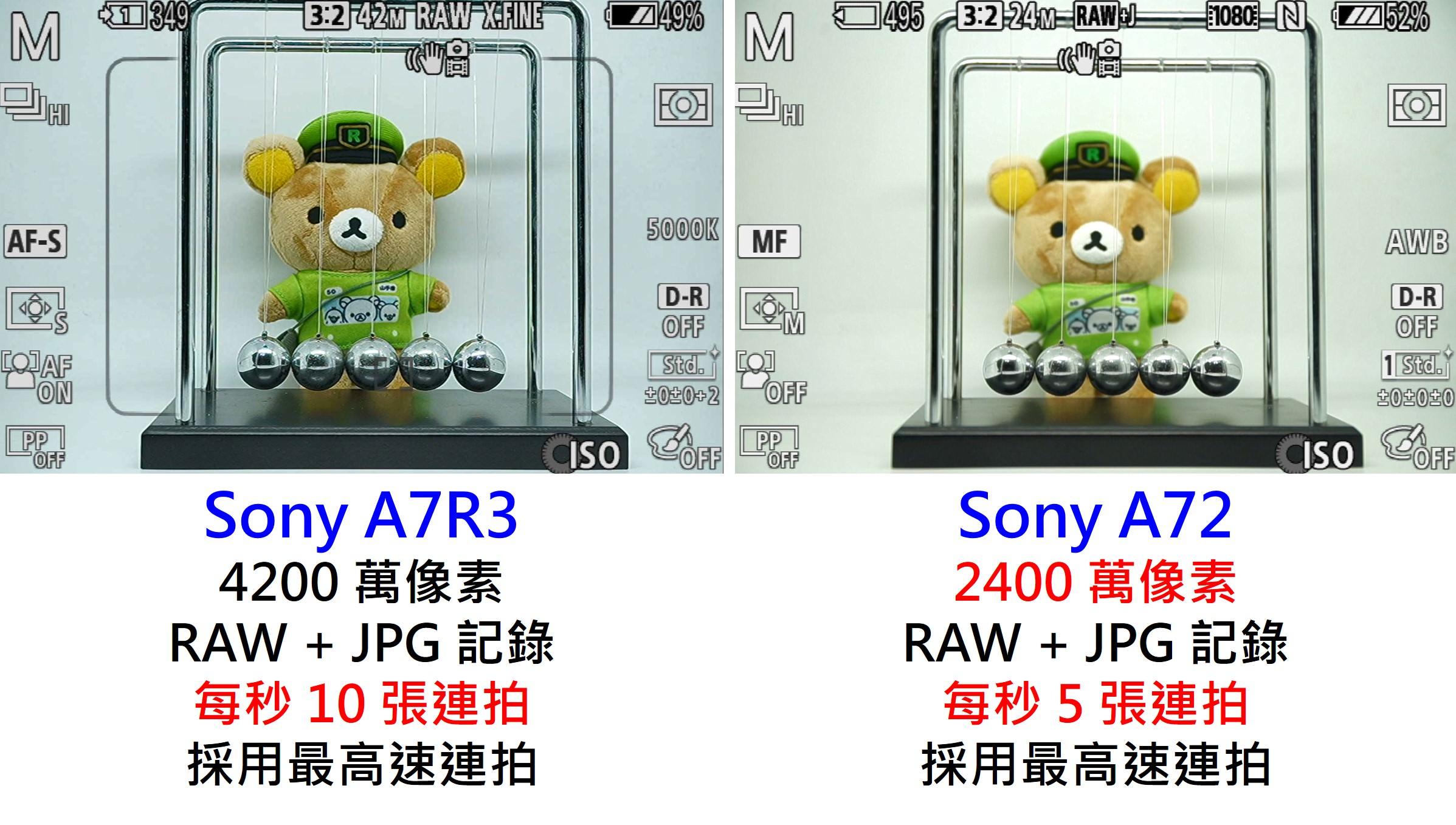 A7R3 操作速度