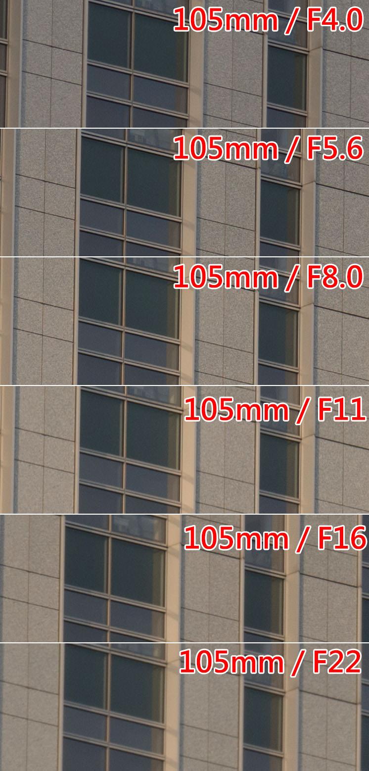 Sony FE 24-105mm F4G OSS