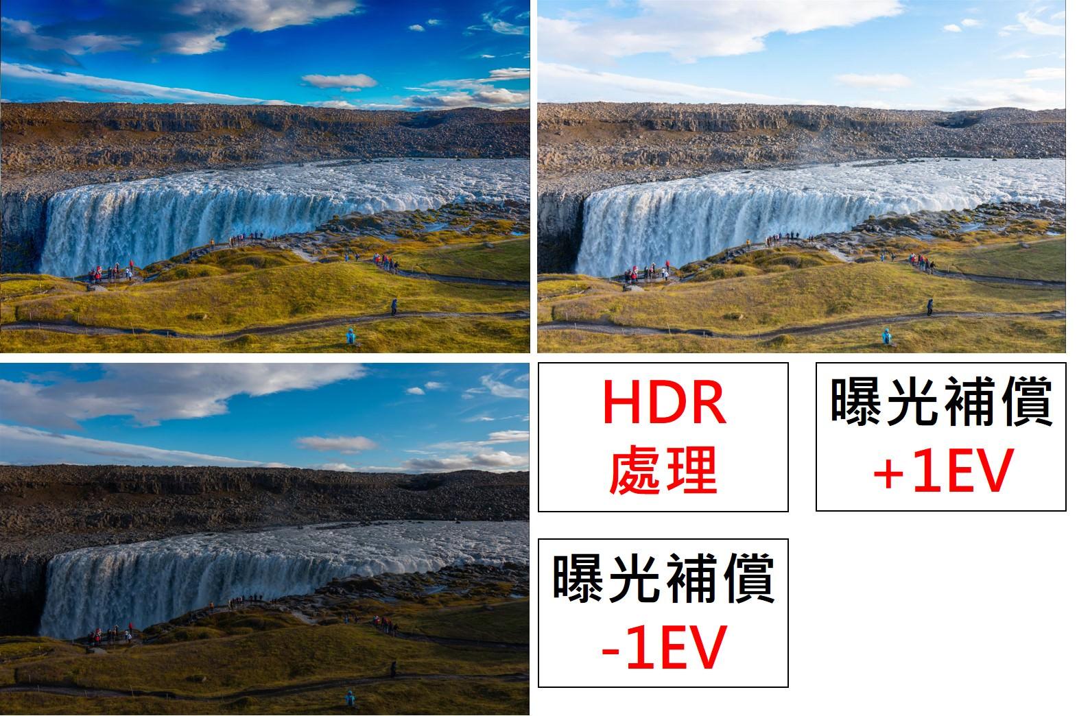 什麼是 HDR