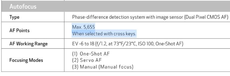 Canon EOS R規格