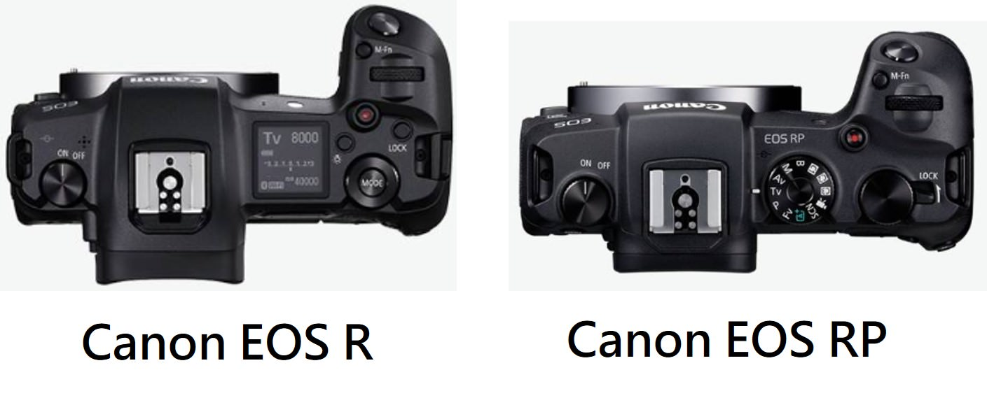 Canon EOS RRP 比較