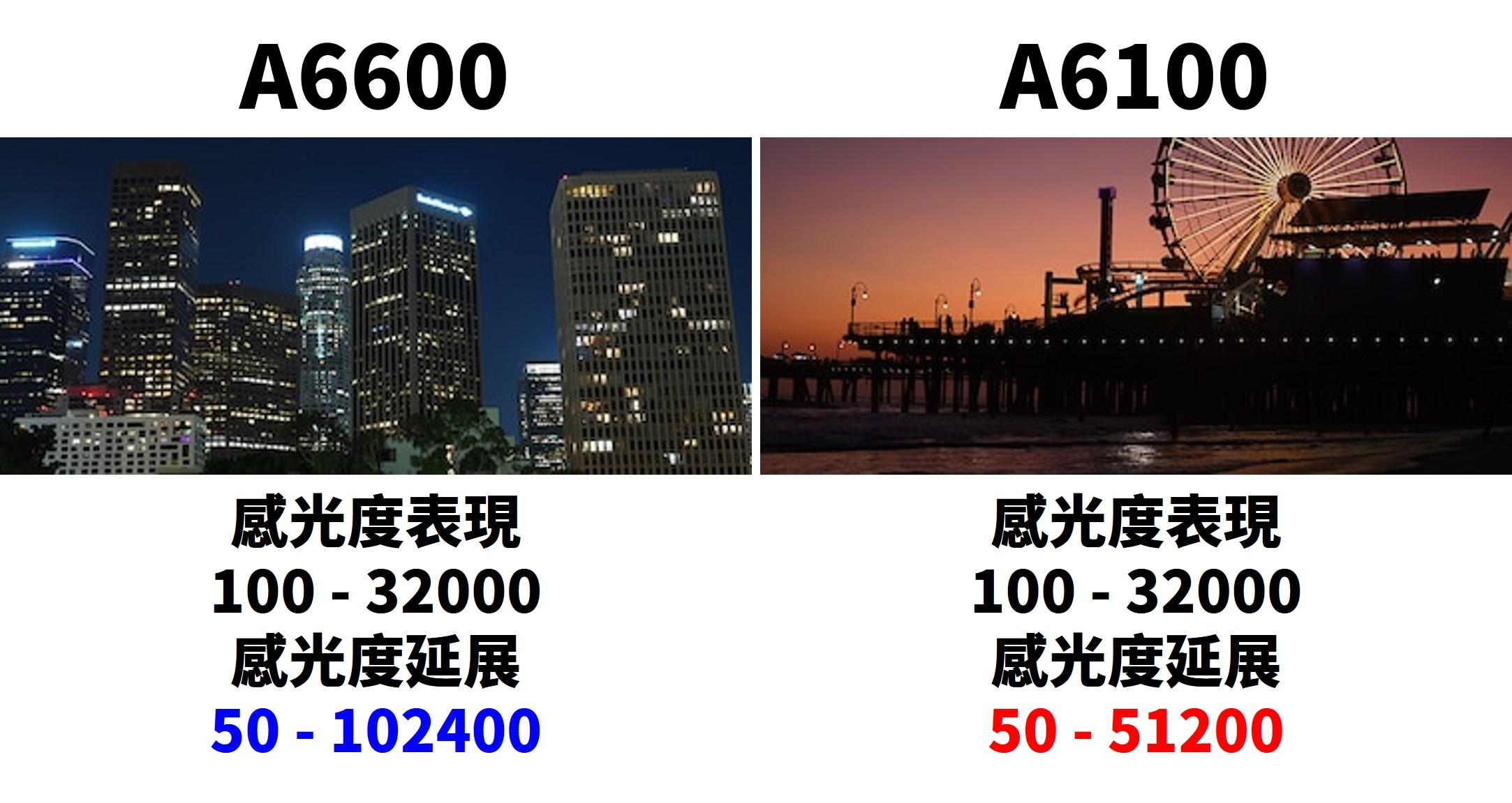 A6600 A6100 購買比較