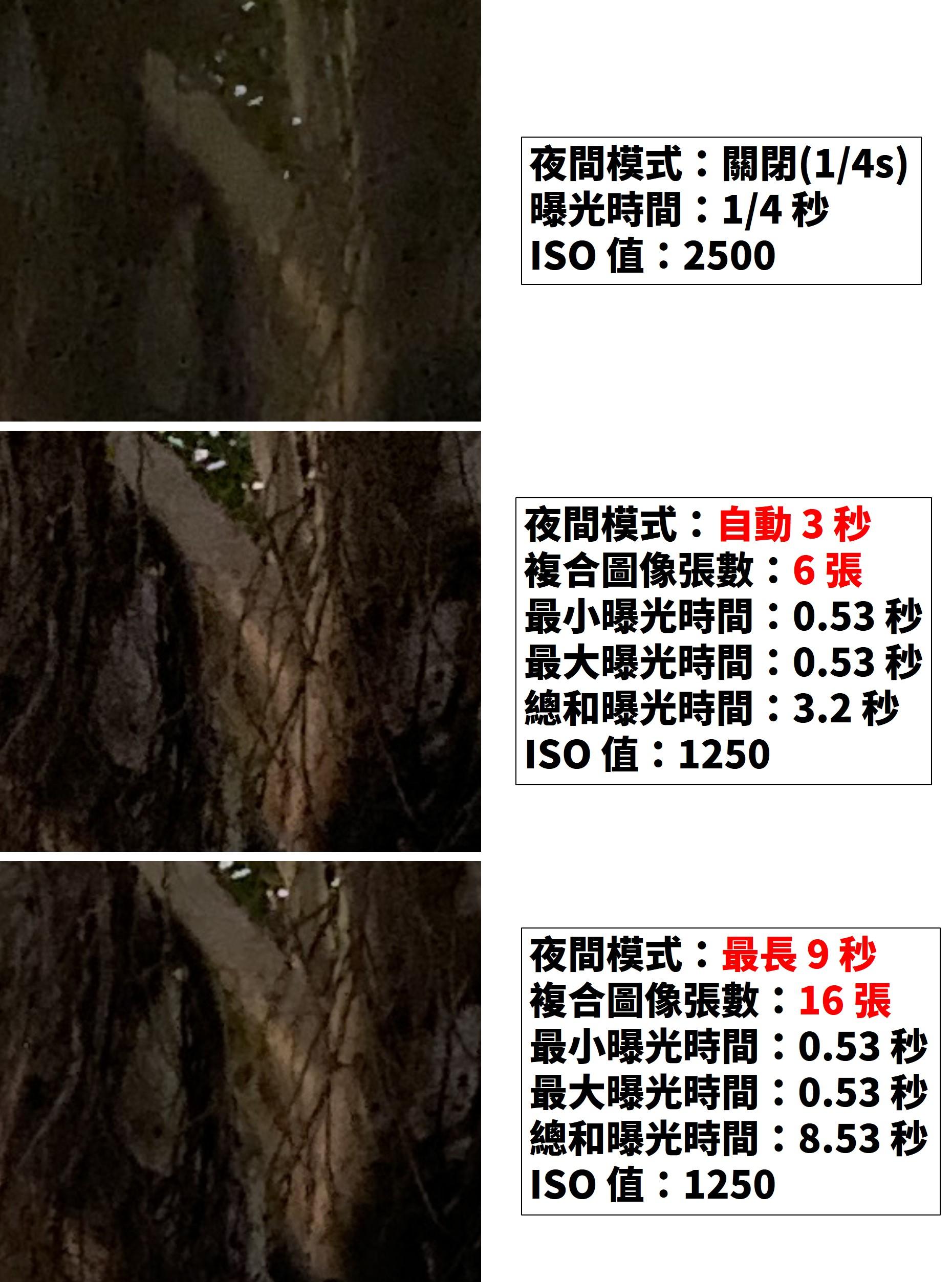 iPhone 11 夜間模式